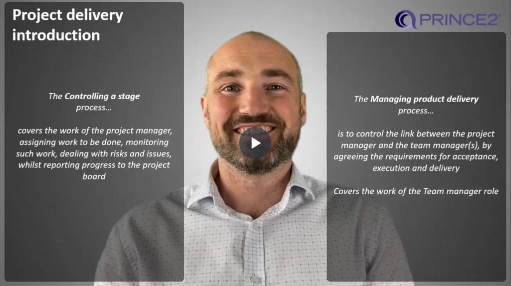 PRINCE2® – 9.5.1 – Project delivery Introduction – Controlling a stage (CS) and Managing product delivery (MP)
