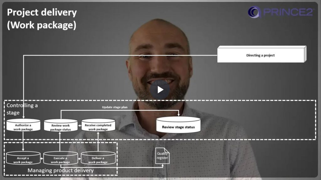 PRINCE2® – 9.5.2 – Project delivery (Part 1) – Managing a work package