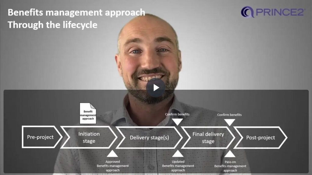 PRINCE2® – 3.3.3 – Benefits management approach through the lifecycle