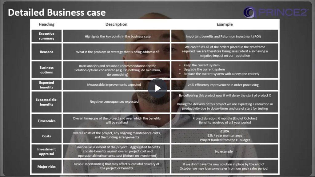 PRINCE2® – 3.2.1 – Business case content