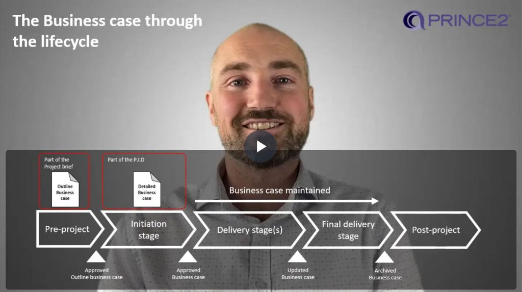 PRINCE2® – 3.1.3 – Business case through the lifecycle
