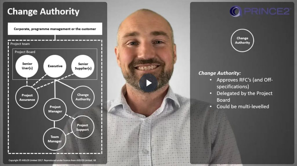 PRINCE2® – 2.2.4 – Change authority role
