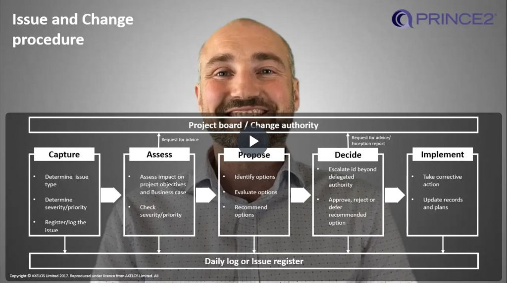 PRINCE2® – 7.2.1 – Issue and Change control procedure