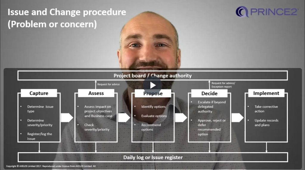 PRINCE2® – 7.2.3 – Issue and Change control procedure (Handling Problem or concerns)