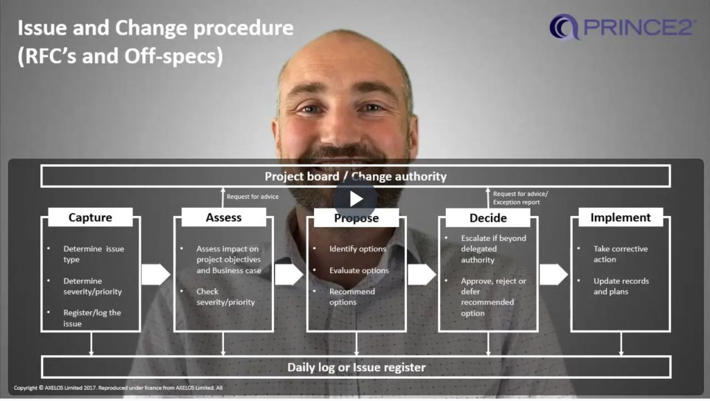PRINCE2® – 7.2.2 – Issue and Change control procedure (Handling RFC's and Off-Specs)
