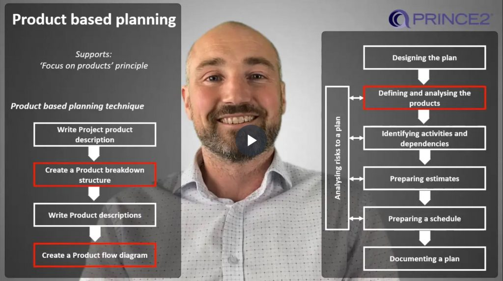 PRINCE2® – 6.3.1 – Product-based planning Introduction