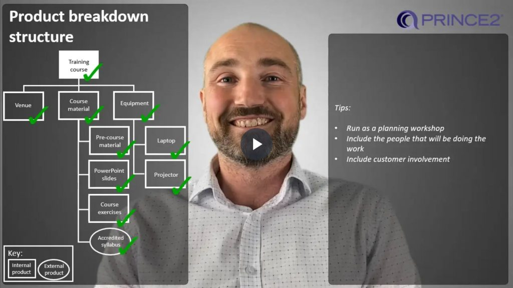 PRINCE2® – 6.3.4 – Product Breakdown Structure (PBS) – Part 3 (Summary)