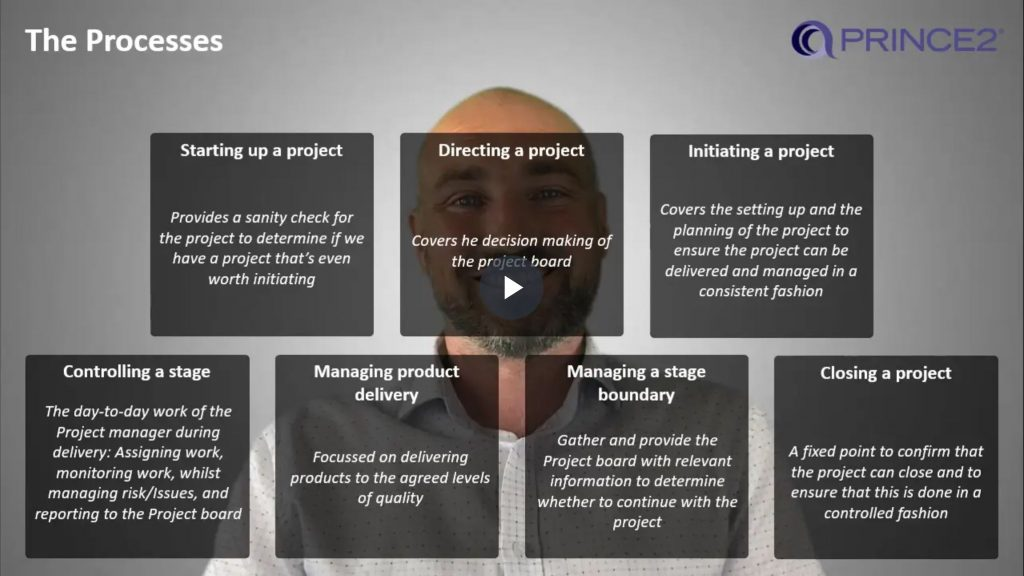 PRINCE2® – 1.3.3 – Processes overview