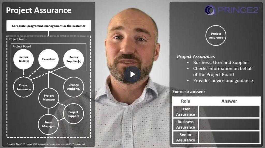 PRINCE2® – 2.2.3 – Project assurance role