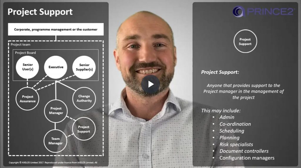 PRINCE2® – 2.2.6 – Project support role