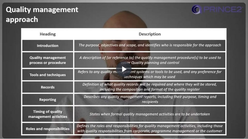 PRINCE2® – 4.6.2 – Quality management approach content