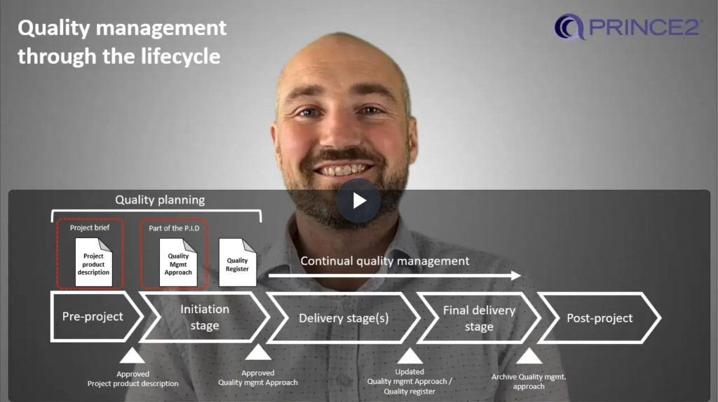 PRINCE2® – 4.1.3 – Quality management through the lifecycle