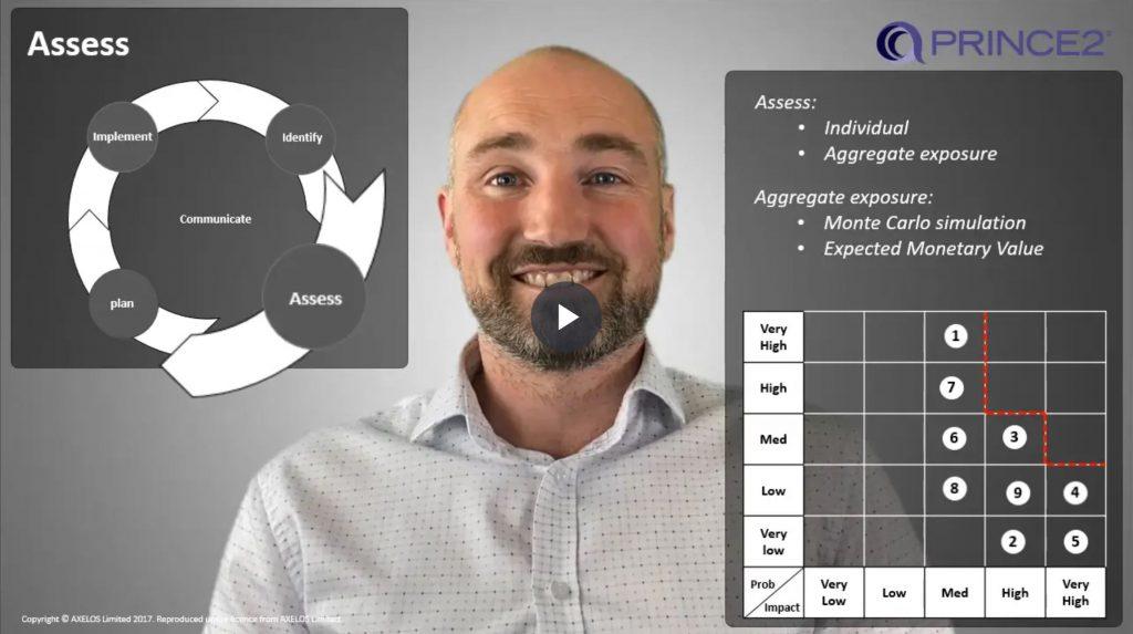 PRINCE2® – 5.2.3 – Risk procedure – Step 2 – Assess