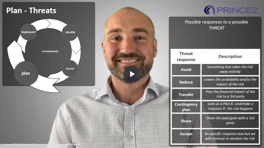 PRINCE2® – 5.2.4 – Risk procedure – Step 3 – PLAN part 2 (Threat responses)