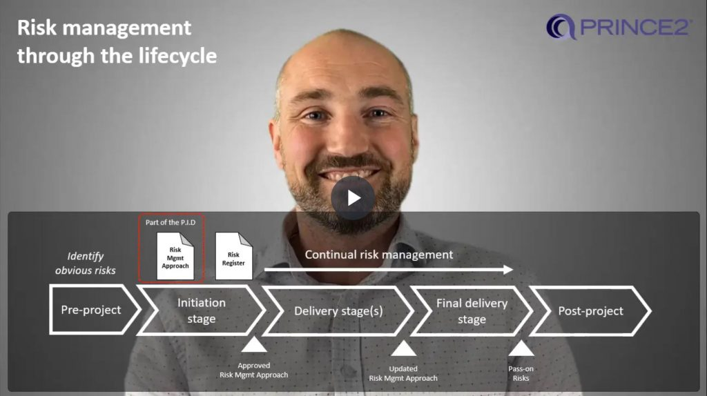 PRINCE2® – 5.1.3 – Risk management through the lifecycle