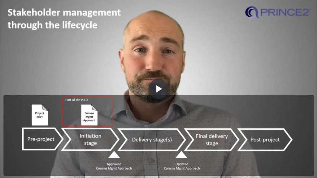 PRINCE2® – 2.3.3 – Stakeholder management throughout the lifecycle
