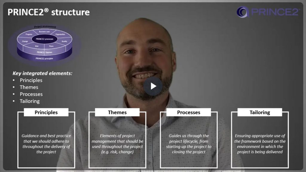 PRINCE2® – 1.3.1 – PRINCE2® Structure