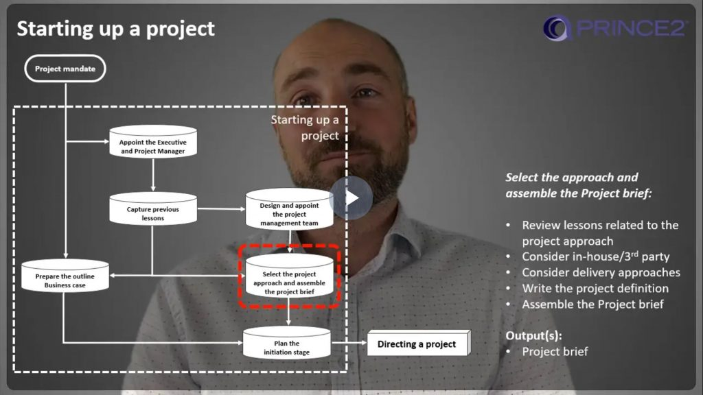 PRINCE2® – 9.2.2 – Starting up a project (SU) Activities