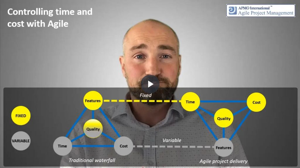 AgilePM® (DSDM) – How we ensure on time and within budget delivery